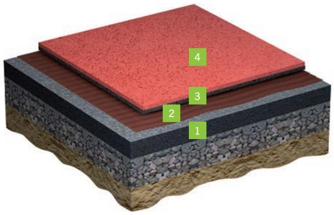 Multifunctional Surface