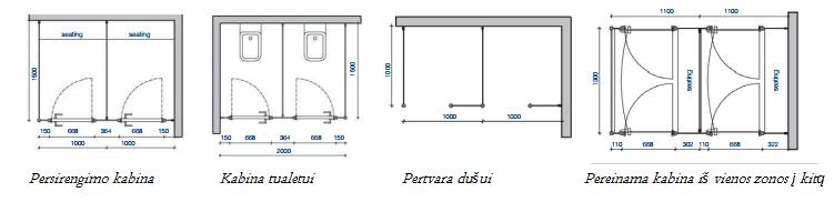 Sienų ir pertvarų sistemos